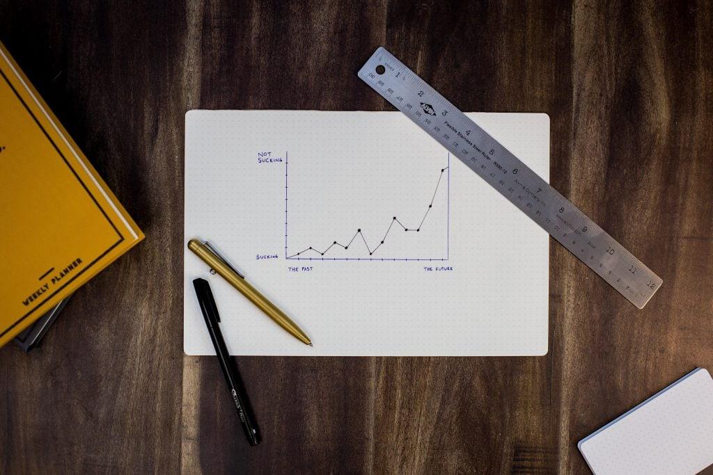 charts measuring goals that were set