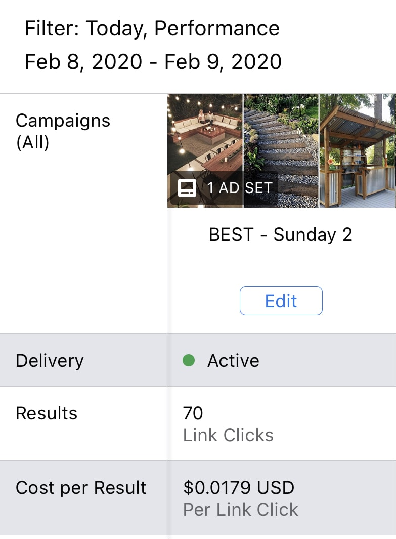 lowest cost per facebook ad click ever
